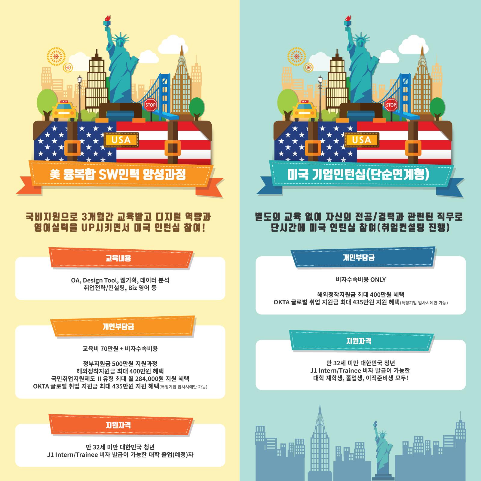 미국 인턴십 과정